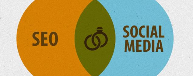 Social media aiding SEO