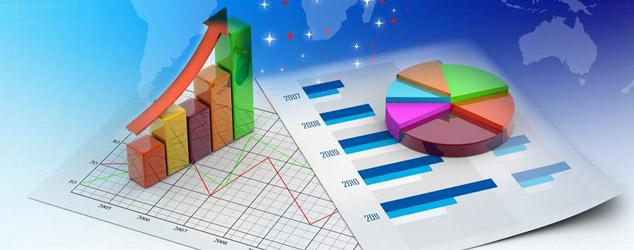 Using Google Analytics to gauge return on investment